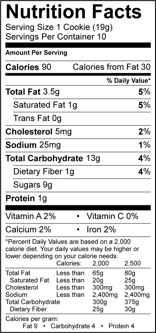 1 Nutrition Facts Services & Pricing
