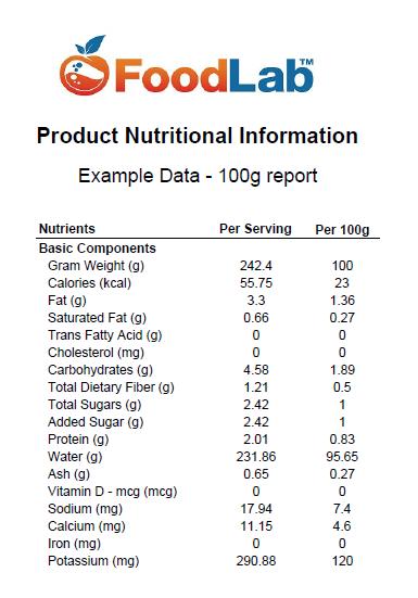 Nutrient Analysis per 100g